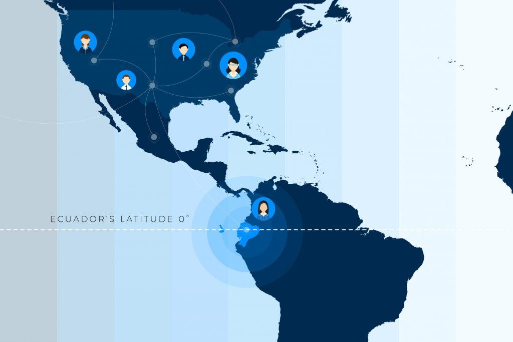Ecuador timezone nearshoring